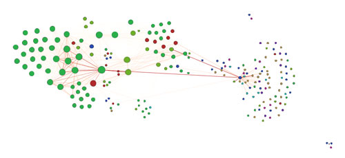 Gephi networking image